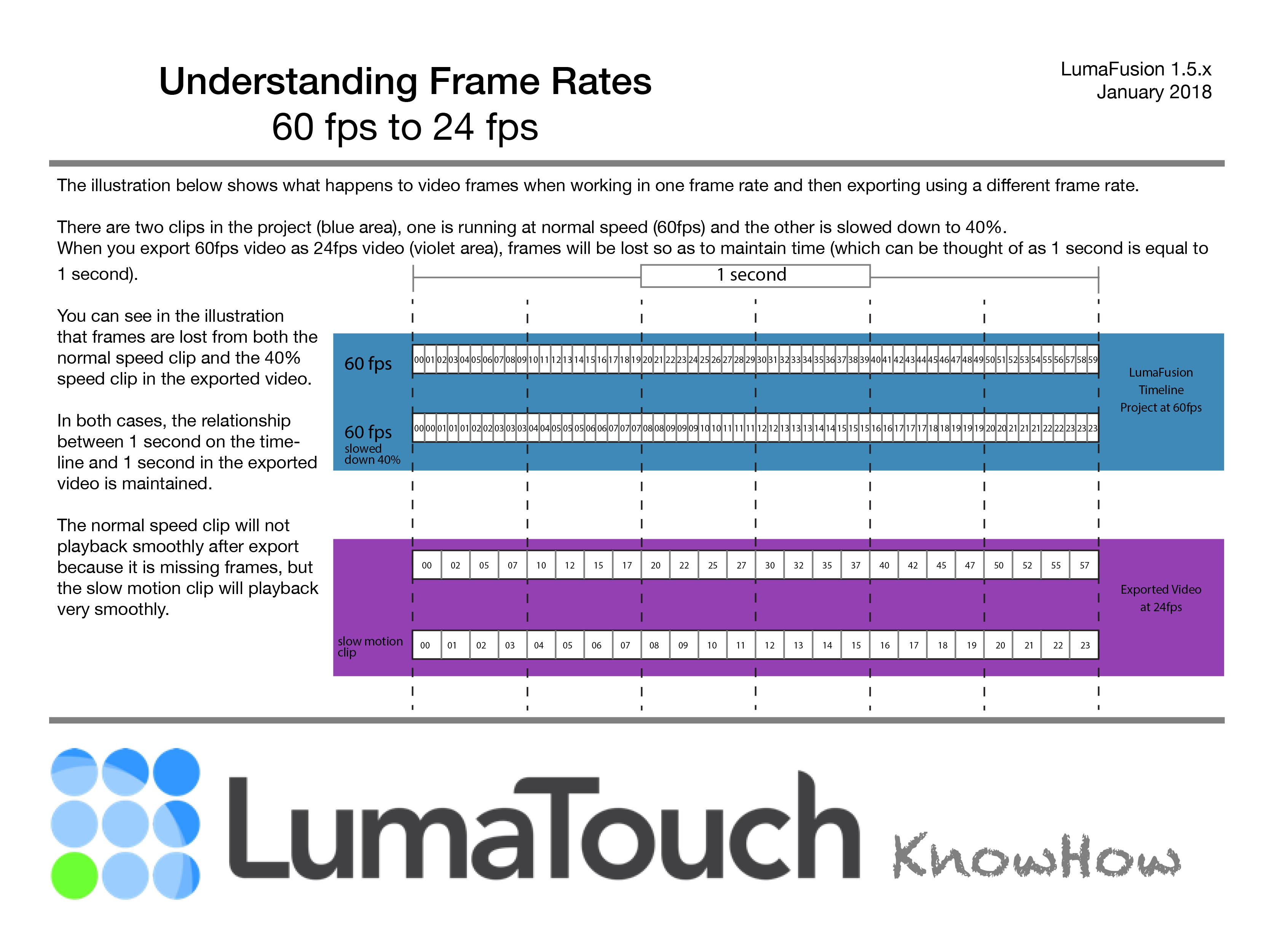 LTKH Understanding Frame Rate 60 to 24.png